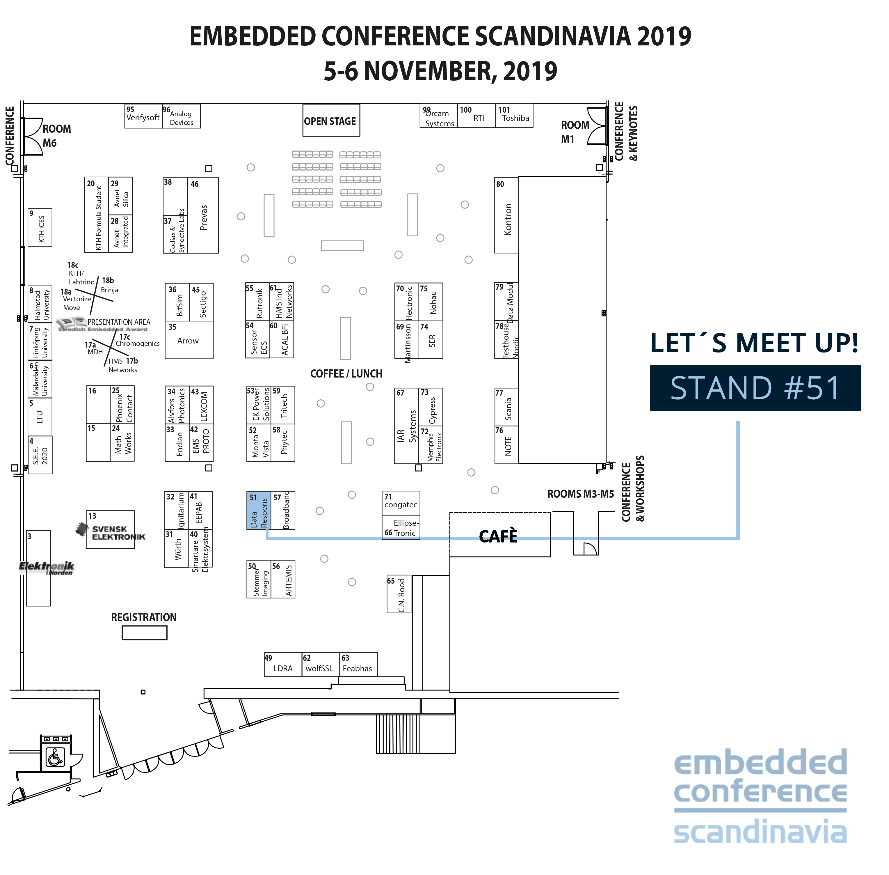 lets meet up at the Embedded Conference Scandinavia